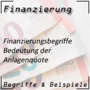 Finanzierung Anlagenquote
