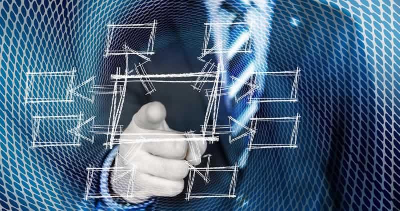 Software im Handel