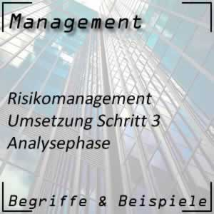 Risikomanagement Schritt 3: Analyse