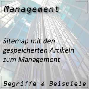 Sitemap Bereich Management