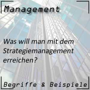 Strategiemanagement