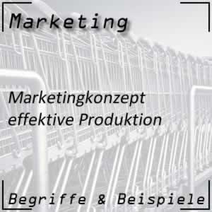 Marketing Produktionsorientierung