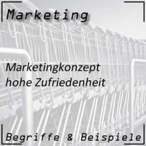 Marketingorientierung