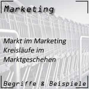 Marketing Markt Kreisläufe