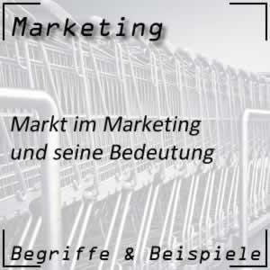 Marketing Markt