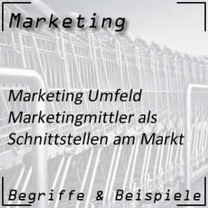Marketing Umfeld Marketingmittler