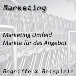 Marketing Märkte