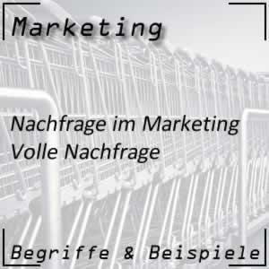 Marketing Zielgruppe volle Nachfrage