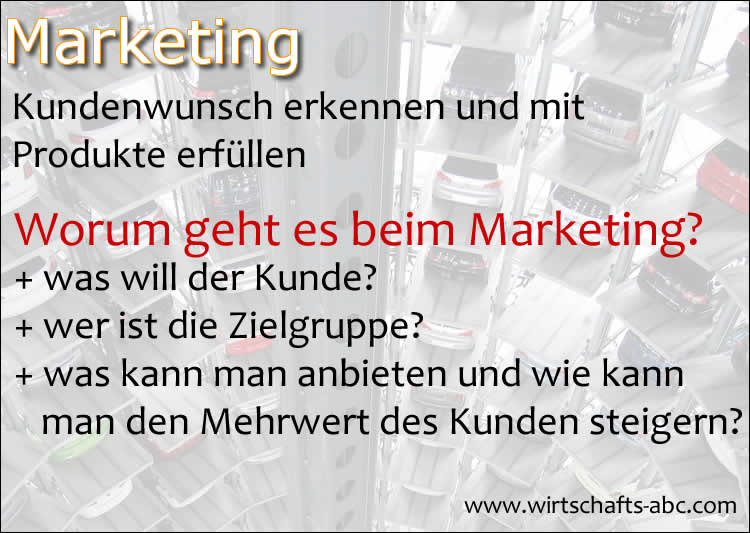 Marketinglexikon mit Begriffe rund um Marketingsysteme