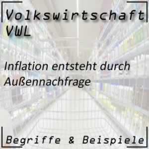 Inflation Außennachfrage