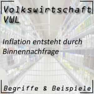 Inflation Binnennachfrage
