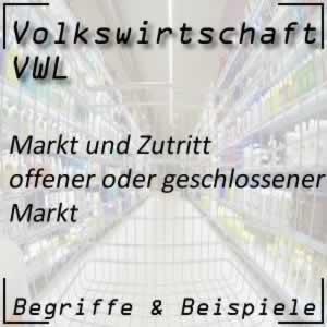 VWL Markt <-> Zutritt