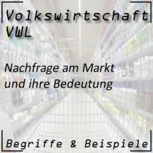 Nachfrage am Markt