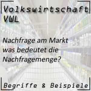 Nachfragemenge am Markt